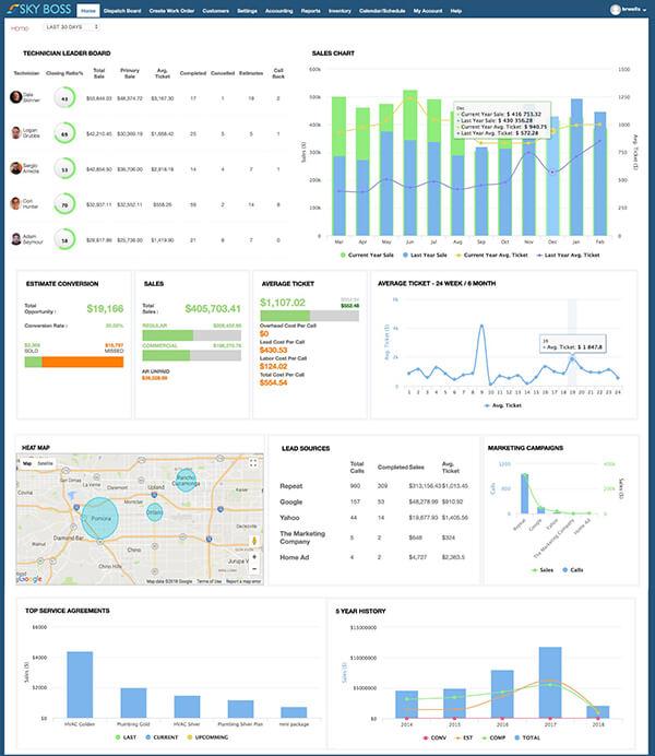 Skyboss App Home Page